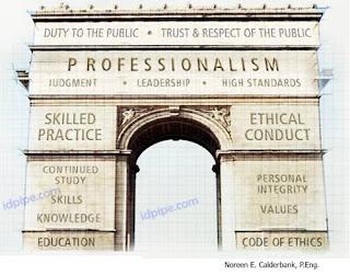 Kode Etik Ke Insinyuran