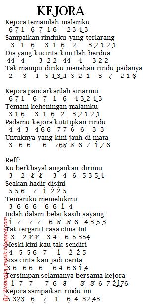 Not Angka Pianika Lagu Kejora Nur Bayan