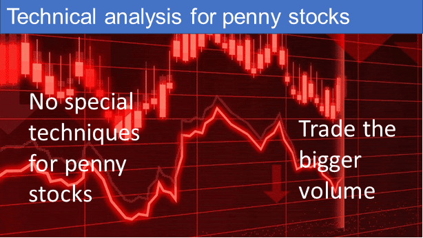 Technical analysis of penny stocks