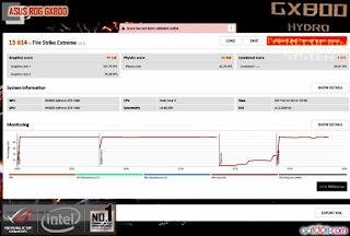 Benchmark ASUS ROG GX800 Mode Optimize