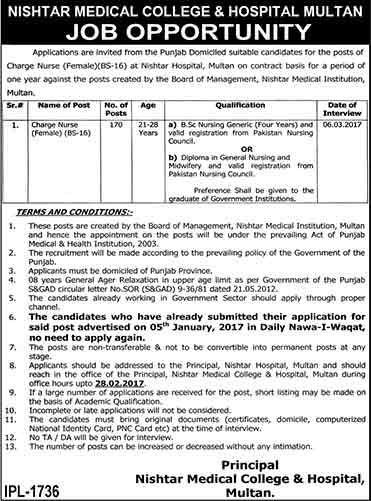 Charge Nurse Jobs in Nishtar Medical College and Hospital Multan
