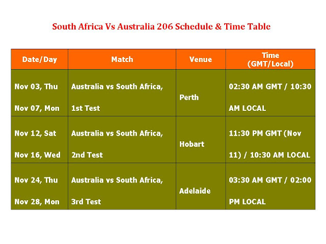 South Africa Vs Australia 2016 Schedule & Time Table,South Africa tour of Australia 2016,SA vs AUS 2016 series,Australia vs South Africa 2016 schedule,fixture,time table,local time,GMT IST local time,match detail,Australia vs South Africa series,ODI series,test series,t20 series,full match schedule,icc cricket calendar,all schedule,South Africa vs Australia 2016,cricket schedule,venue,day date,place,match timing South Africa tour of Australia, 2016 3 Tests start from Nov 03/2106 to Nov 28/2016  Click here for more detail..