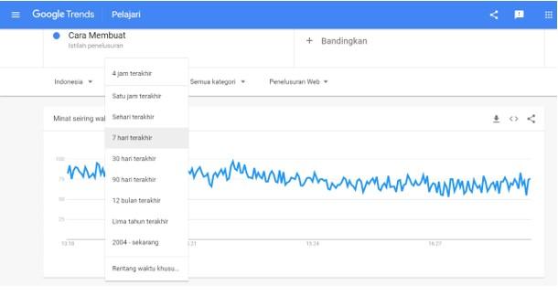Cara Pakai Google Trends