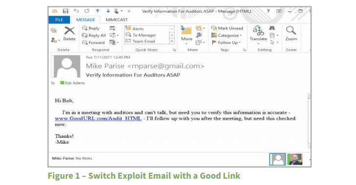 email hacking exploit
