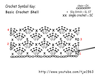 I Know This Is Out Of Season But Its furthermore Charted Greek Alphabet additionally 261217537513 together with Knitting How Tos Videos additionally Ethno Chic Crochet Vest Pattern. on crochet half circle
