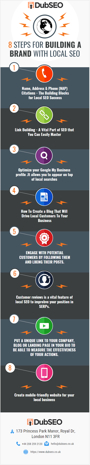 How to BUILDING A BRAND With Local SEO