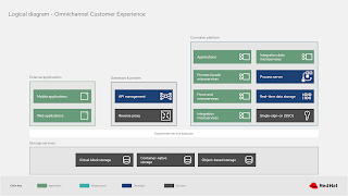 omnichannel customer experience