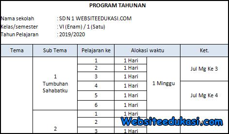 Prota Kelas 6 SD/MI Kurikulum 2013 Revisi 2019
