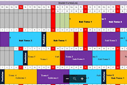 Contoh Jadwal Pelajaran SD dan MI 2019