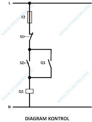 diagram kontrol pengasutan hubung langsung DOL