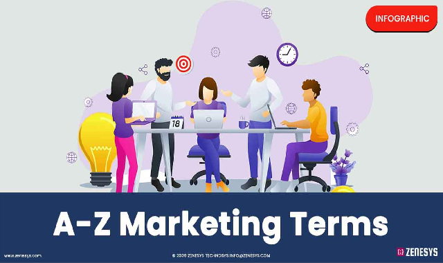 A-Z Marketing Terms #infographic