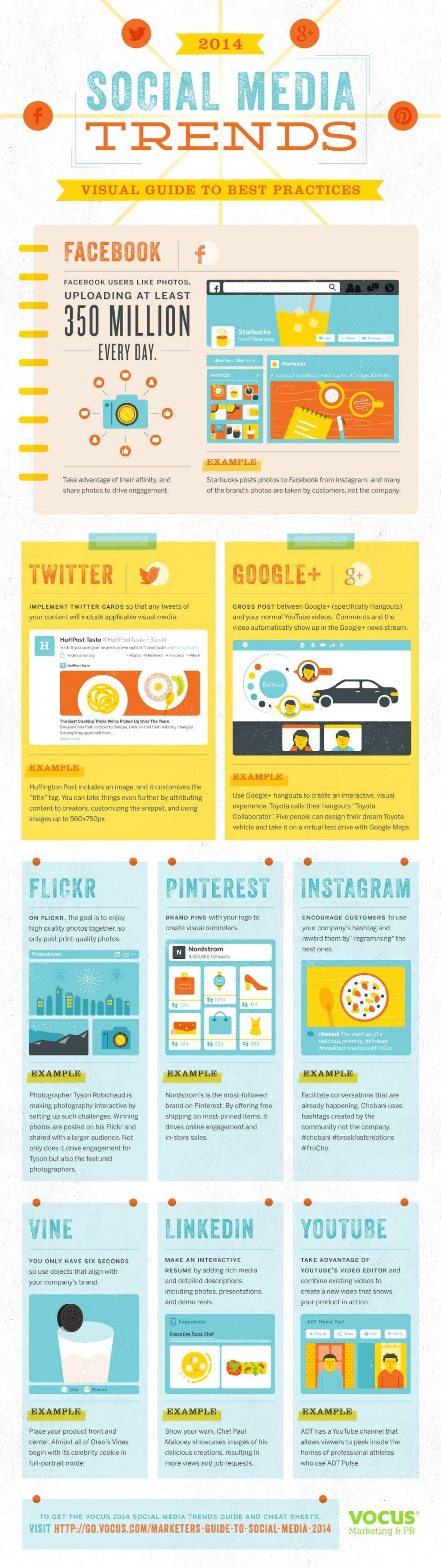 #SocialMedia Marketing Trends And Best Practices 2014 For Business - #infographic