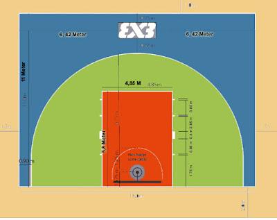 ukuran basket 30n3