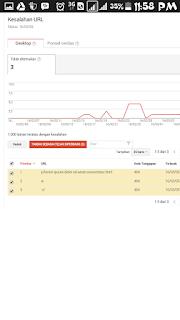 Cara memperbaiki kesalahan perayapan pada Google search console