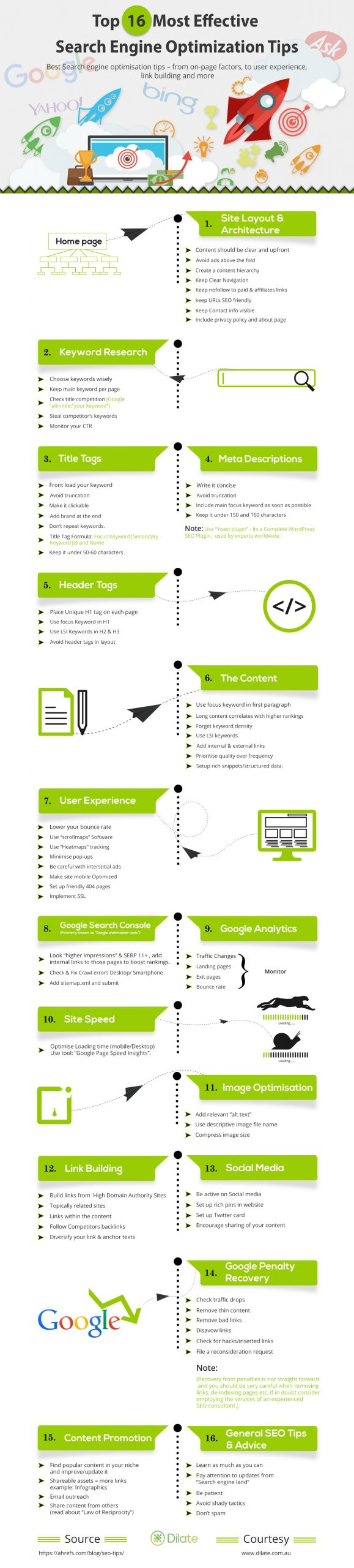 Top 16 Most Effective Search Engine Optimization Tips #infographic