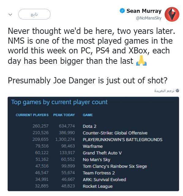 أسوأ لعبة على ستيم تتحول لأحد أكثر الألعاب لعباً !