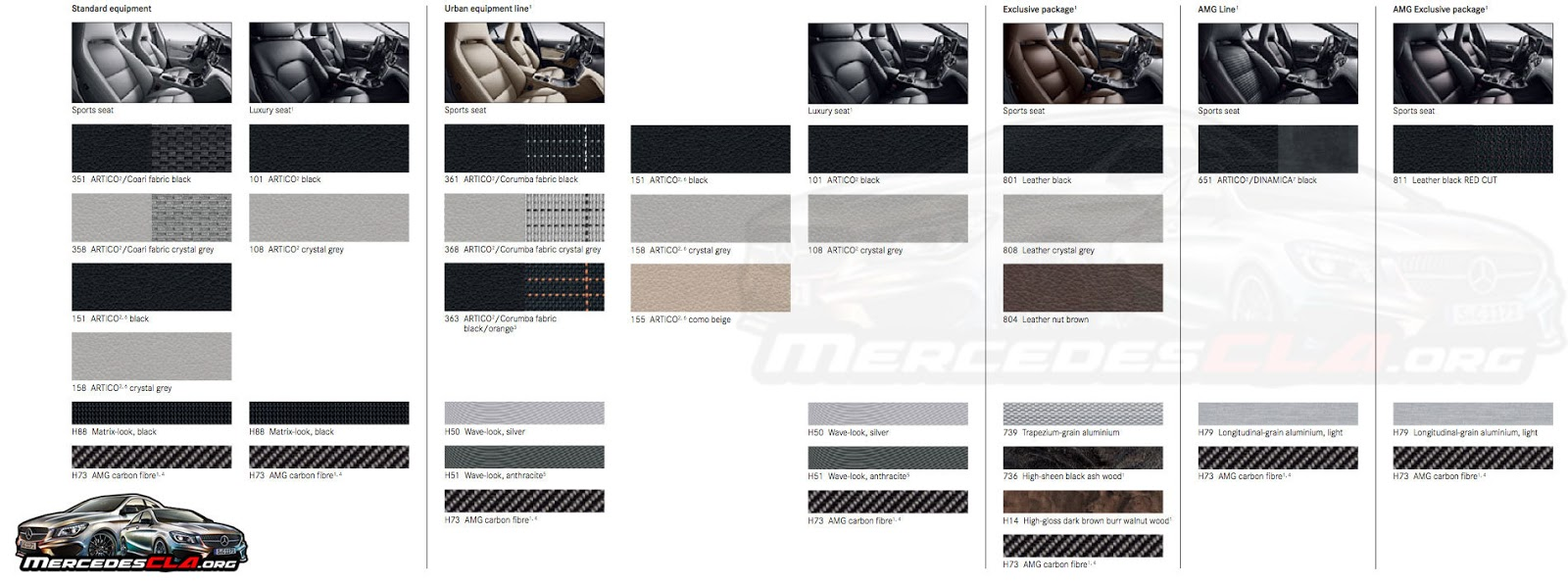 Mercedes-Benz interior color codes