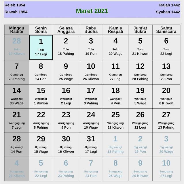 Kalender Jawa Maret 2021Lengkap
