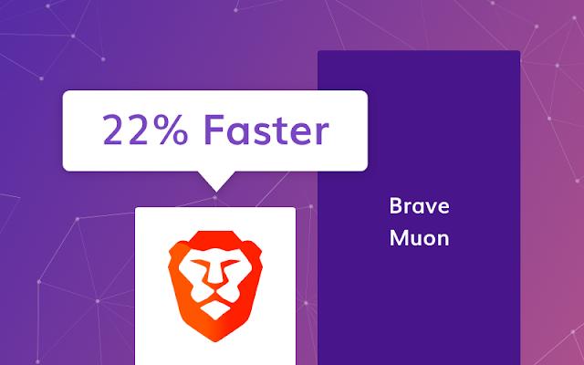 Brave 22% Lebih Cepat