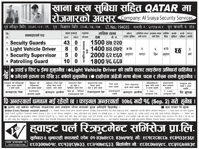 Jobs in Qatar for Nepali, Salary Rs 62,960