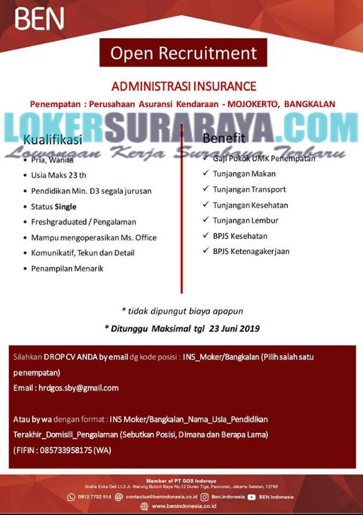 Info Lowongan Kerja Surabaya Terbaru Di Pt Gos Indoraya Juni 2019 Lowongan Kerja Surabaya Januari 2021 Lowongan Kerja Jawa Timur Terbaru