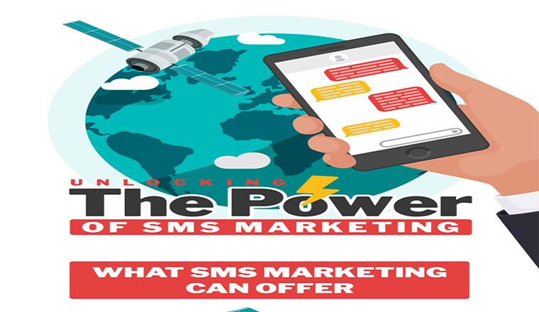 Unlocking the Power of SMS Marketing #infographic