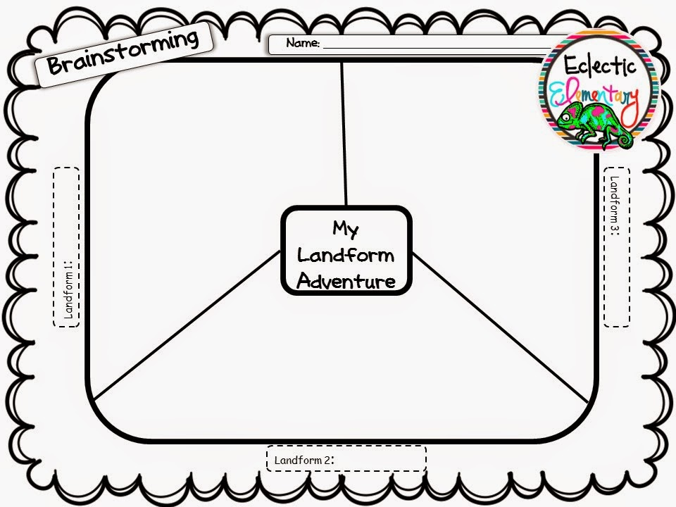 Eclectic Elementary: We Love Landforms!