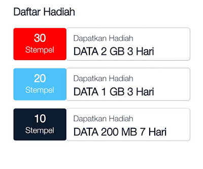 Update Terbaru!!! Cuma Check-in Dapat Kouta Gratis Dari My Telkomsel