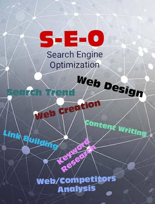GET AN ONLINE PRESENCE THROUGH  SEARCH ENGINE OPTIMIZATION BY OUR  PROFESSIONAL AGENTS