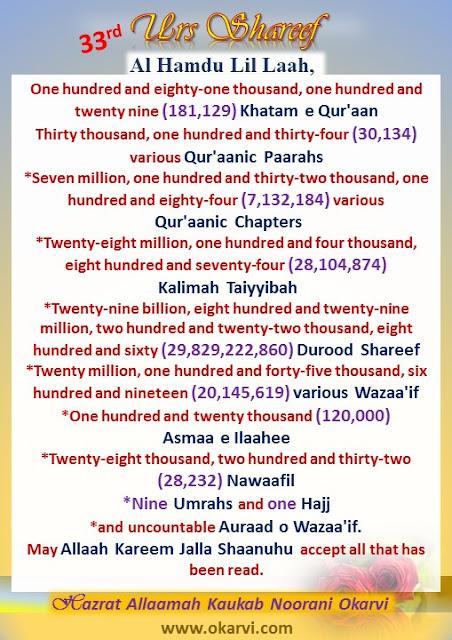 33rd Urs Shareef of  Hazrat Maulana Shafee Okarvi [Rahmatul Laahi Alaieh]