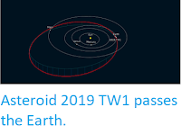 https://sciencythoughts.blogspot.com/2019/10/asteroid-2019-tw1-passes-earth.html