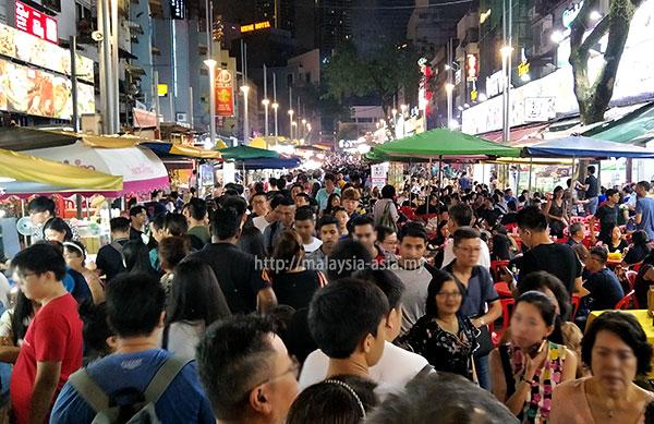 2020 Tourist Arrivals to Malaysia