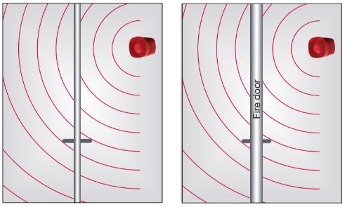 تصميم نظام إنذار الحريق Fire Alarm system design