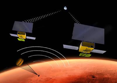 CubeSats es dirigeix cap a Mart