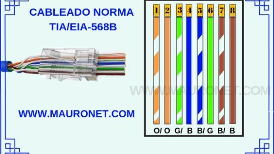 ✔ Cableado Estructurado: PONCHADO de cable UTP Norma TIA/EIA-568B  ⤵