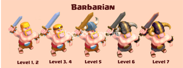 Upgrade Barbarian Level 1 2 3 4 5 6 7 blog jonarendra