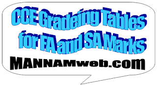 CCE - Grading Table - Grading for marks of Acadamic Standards for FA/SA Exams