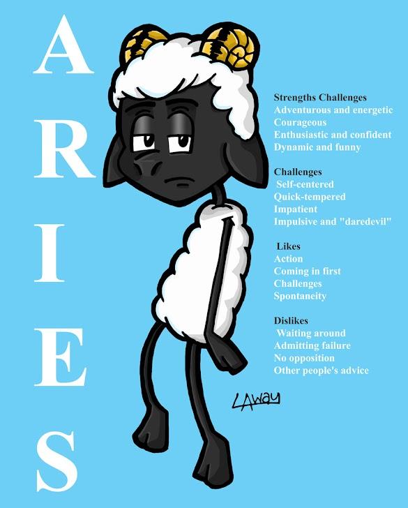 Gambar Zodiak Aries Keren | Kumpulan Wallpaper Zodiak
