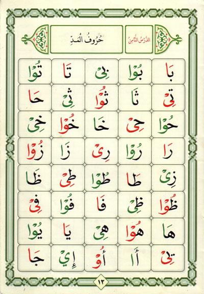 مدونة قرآنيات القاعدة النورانية 8 حروف المد واللين