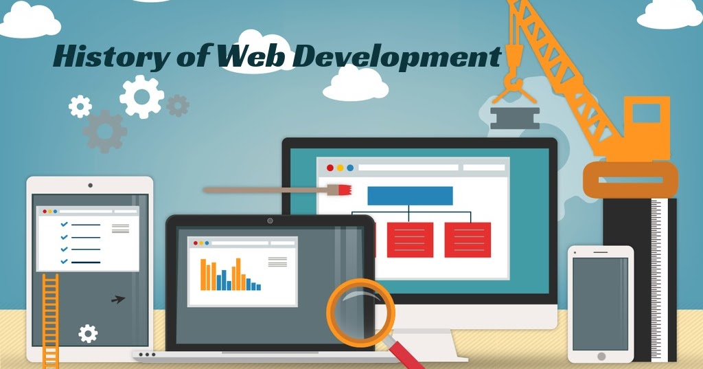 History Of Web Development Technotoken