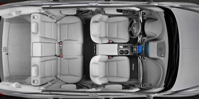 Acura RDX 2018 Redesign