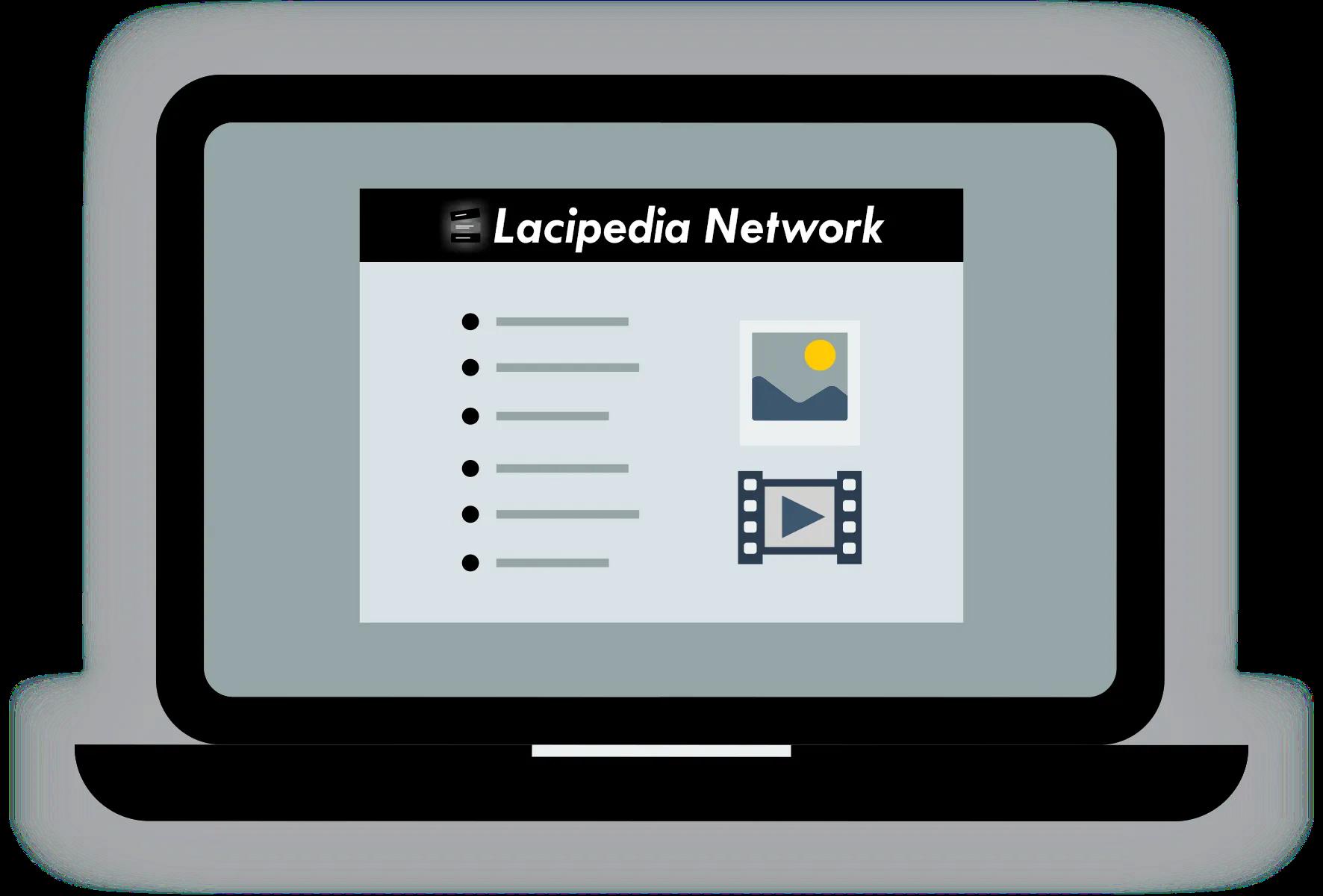 Blogspot Landing Page - Lacipedia Network