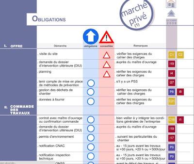OBLIGATIONS MARCHÉ PRIVÉ (1) OFFRE COMMANDE DES TRAVAUX CHANTIER MARCHÉ PRIVÉ (2) FIN DE CHANTIER MARCHÉ PUBLIC (1) OFFRE COMMANDE DES TRAVAUX CHANTIER MARCHÉ PUBLIC (2) FIN DE CHANTIER DÉMARCHES COMMANDE DES TRAVAUX CHANTIER (2) FIN DE CHANTIER OBLIGATIONS SUPPLÉMENTAIRES CONSEILS VISITE DU SITE INSTALLATION DE CHANTIER SÉCURITÉ IMPÉTRANTS SIGNALISATION LOGISTIQUE - MATÉRIAUX LOGISTIQUE - MATÉRIEL COÛT DES DÉCHETS PRÉVENTION DES DÉCHETS STOCKAGE TEMPORAIRE DE DÉCHETS SUR CHANTIER VALORISATION DES DÉCHETS (1) VALORISATION DES DÉCHETS (2) ÉVACUATION DES TERRES TRANSPORTEUR ET/OU COLLECTEUR DE DÉCHETS GESTION DE L'AMIANTE-CIMENT (OU ASBESTE-CIMENT) AUTORISATIONS ASSURANCES CONTRAT AVEC LE MAÎTRE D'OUVRAGE CONTRAT DE SOUS-TRAITANCE COÛT DES TRAVAUX DEVIS - marché privé OFFRE - marché public RAPPORT DE CHANTIER - marché privé RAPPORT DE CHANTIER - marché public FACTURATION - marché privé DÉCLARATION DE CRÉANCE - marché public SUPPLÉMENTS - marché privé AVENANT OU ORDRE MODIFICATIF - marché public CLOTURE DE DOSSIER PLAINTES ET LITIGES ÉVALUATION DE FIN DE CHANTIER PROCÉDURES MARCHÉ PRIVÉ (1) MARCHÉ PUBLIC (1) SOUS-TRAITANCE COORDINATION SÉCURITÉ SÉCURITÉ SANS COORDINATEUR GESTION DES DÉCHETS DE CHANTIER NOTIFICATION PRÉALABLE (cnac et inspection technique) NOTIFICATION DES TRAVAUX À L'ONSS ACCIDENT DE TRAVAIL CHÔMAGE TEMPORAIRE - INTEMPÉRIES (1) CHÔMAGE TEMPORAIRE - INTEMPÉRIES (2) CHÔMAGE TEMPORAIRE - RAISONS ÉCONOMIQUES (1) CHÔMAGE TEMPORAIRE - RAISONS ÉCONOMIQUES (2) CHÔMAGE TEMPORAIRE - ACCIDENT TECHNIQUE CHÔMAGE TEMPORAIRE - FORCE MAJEURE CHÔMAGE TEMPORAIRE - GRÈVE ET LOCK-OUT DOCUMENTS OBLIGATION D'UN COORDINATEUR DE SÉCURITÉ DEMANDE D'IDENTITÉ DES IMPÉTRANTS INSTALLATIONS ENTERRÉES - TERRAIN PRIVÉ INSTALLATIONS ENTERRÉES - DOMAINE PUBLIC PASSAGE D'UN DÉLÉGUÉ - Ministère de la Défense nationale ACCUSÉ DE RÉCEPTION DES PLANS MODIFICATION IMPORTANTE AUPRÈS DES IMPÉTRANTS TRACÉ INCORRECT DES ÉQUIPEMENTS SOUTERRAINS DOMMAGE CAUSÉ À UNE INSTALLATION SOUTERRAINE BON DE 
