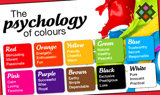 Color Psychology of colors in human life