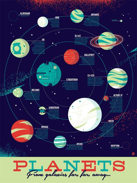 Planetas de Ciencia Ficción (SSF-01)