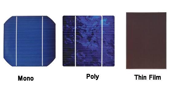 انواع ألواح الطاقة الشمسية Saleh Soft
