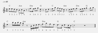 gamabr notasi improvisasi melodi buatan