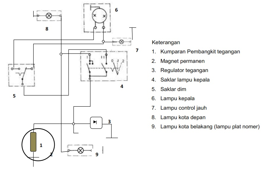 Diagram Wiring Diagram Lampu Kepala Xenia Full Version Hd Quality Kepala Xenia Diagrammer App Fromagesfermiers Fr