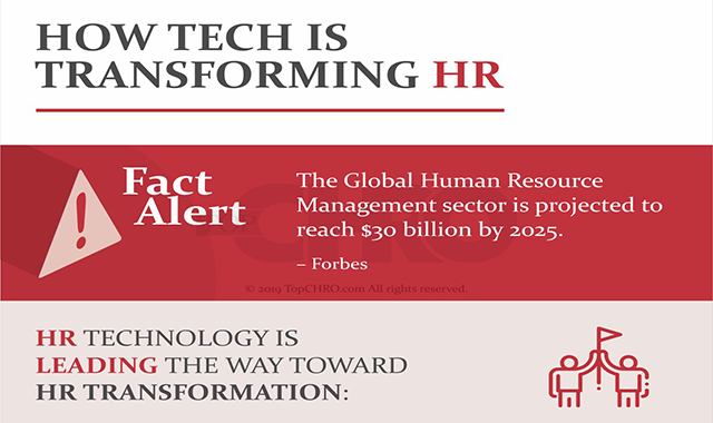 How Tech is Transforming HR