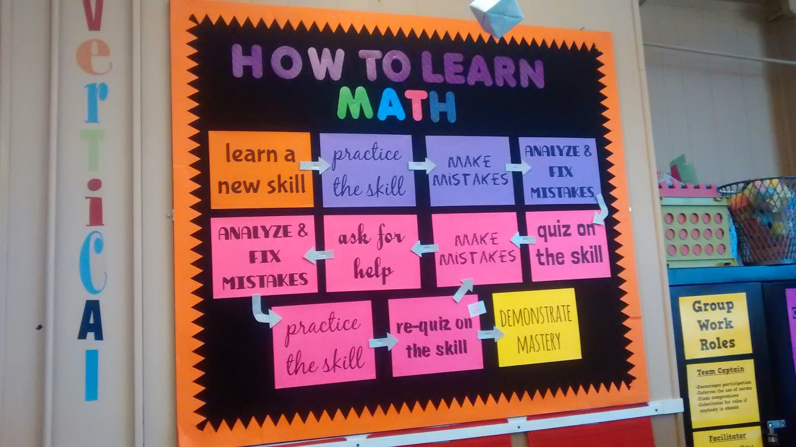 Math Love Bulletin Board Ideas